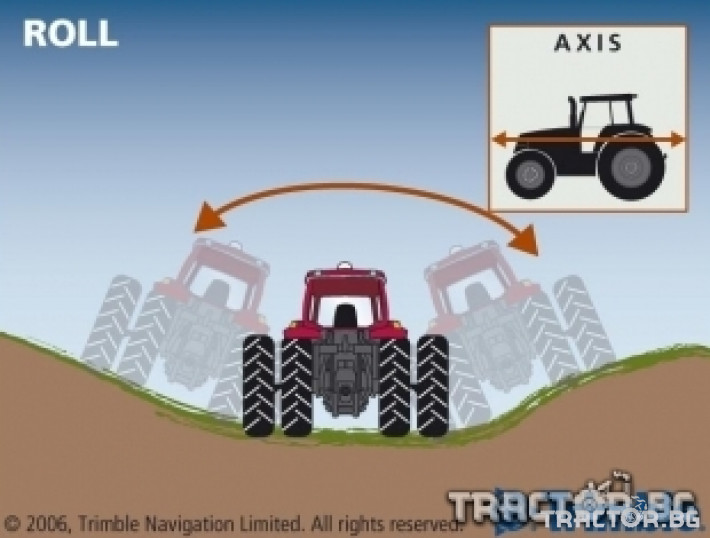 Прецизно земеделие Trimble Autopilot 0