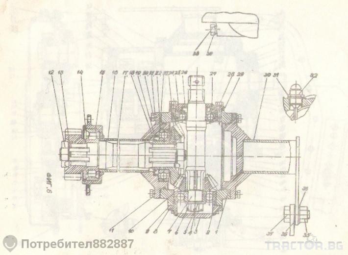 Части за инвентар Резервни части за карловска фреза 1