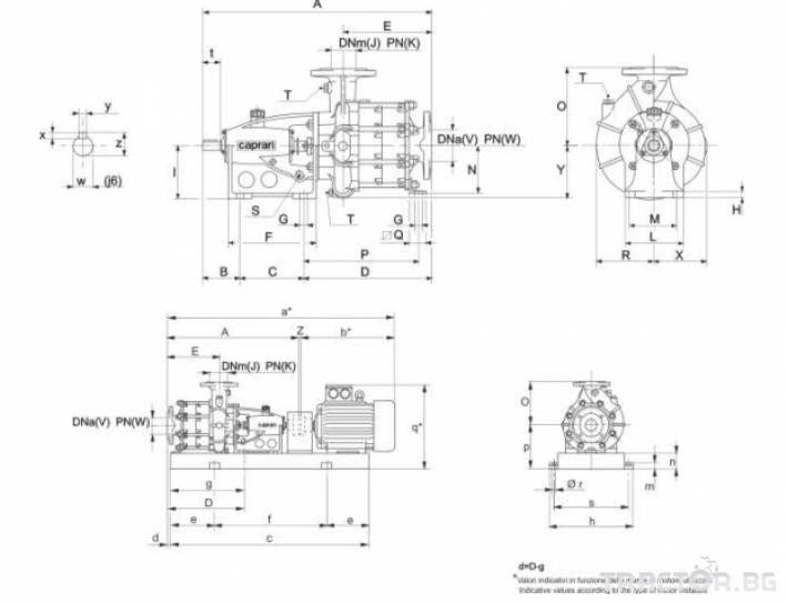 Напоителни системи Помпа марка Caprari, модел  MEC-MR65-3/2G, произведена в Италия 1