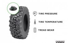 650/65R42 170D/167E GROUND KING TL-ИНТЕЛИГЕНТНИ ГУМИNOKIAN TYRES INTUITUTM